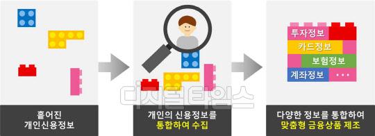 """""""신용정보법 개정 대비하자""""… 금융데이터 표준API 2차 실무단 출범"""